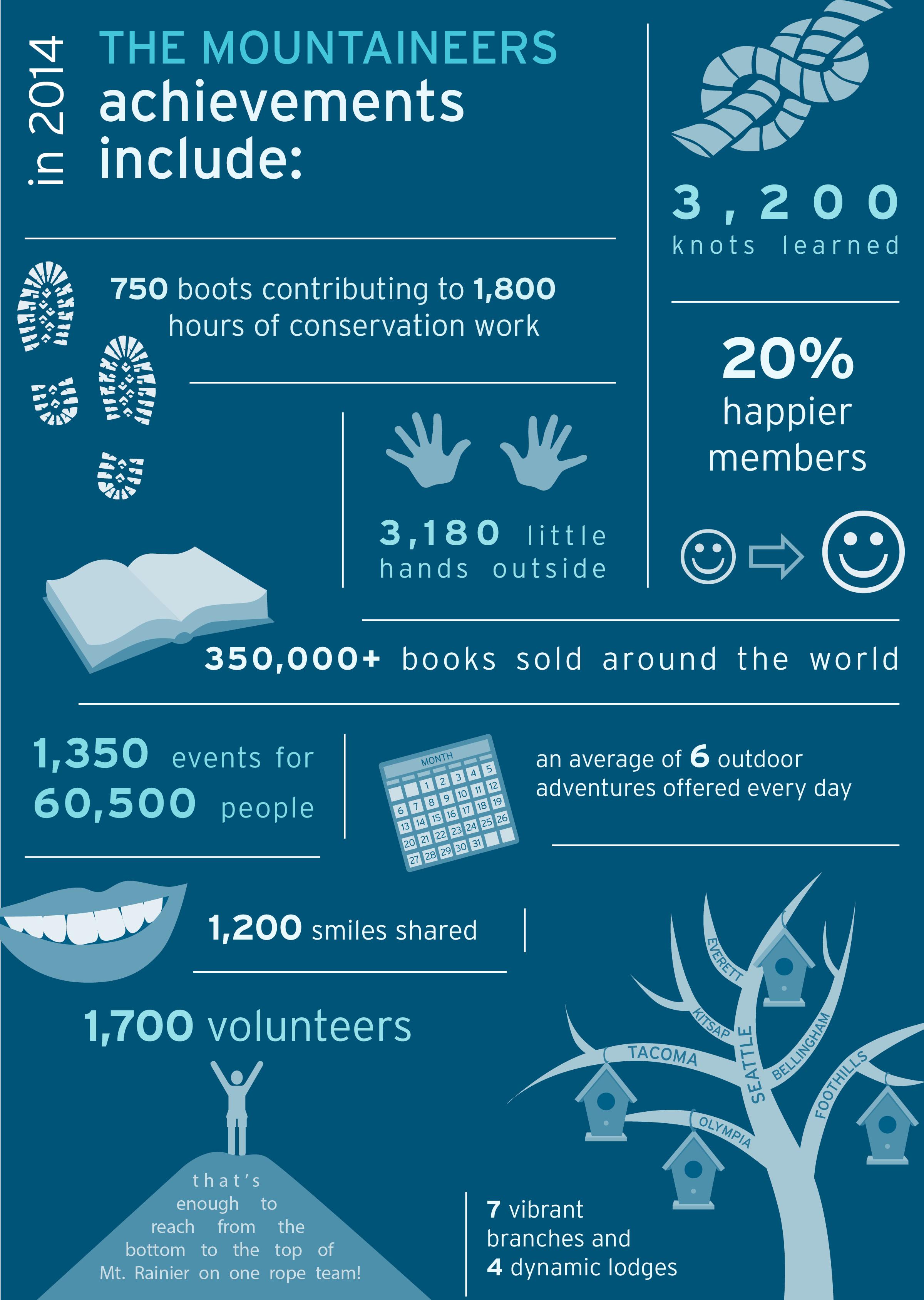 Thanksgiving_infographic-to-edge.jpg